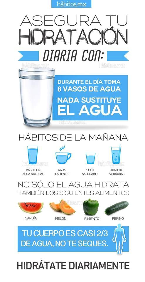 hidrata