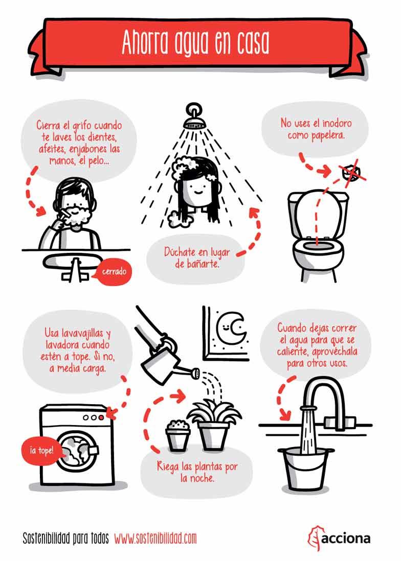 Algunos consejos para ahorrar agua en casa sousas for Metodos para ahorrar agua