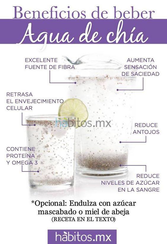 Beneficios del agua de chía.