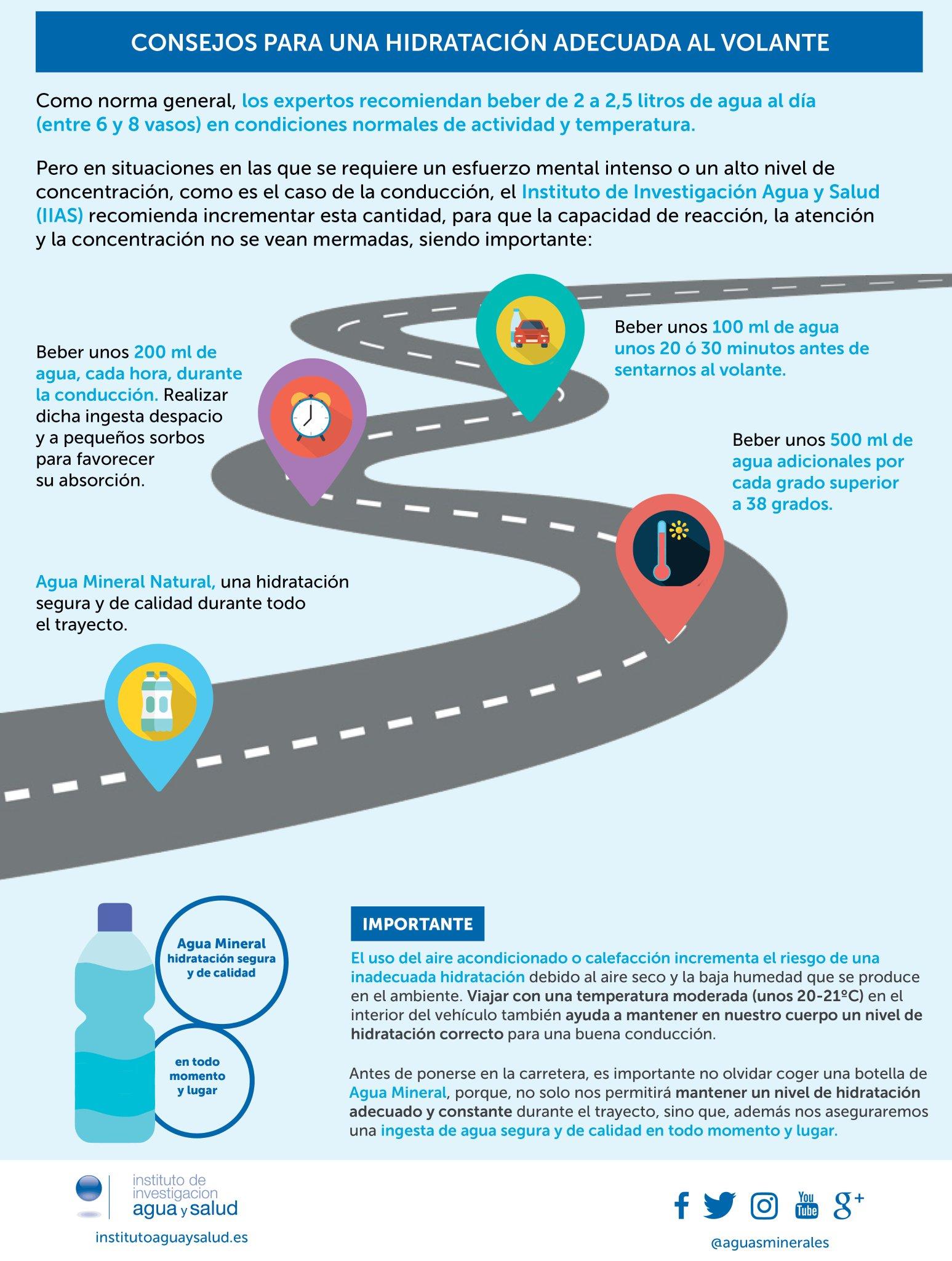 hidratación adecuada al volante